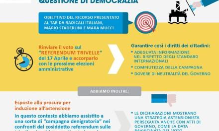 Ricorso al Tar sul cosiddetto Referendum Trivelle